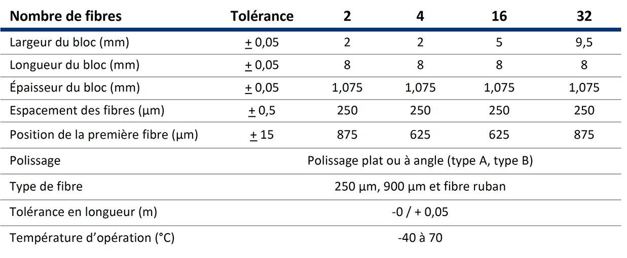 p005_blocs-dalignement-si-v-arrays
